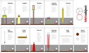 Metaobjects descript pdf.PDF